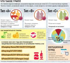 В Россию осенью придет грипп-незнакомец
